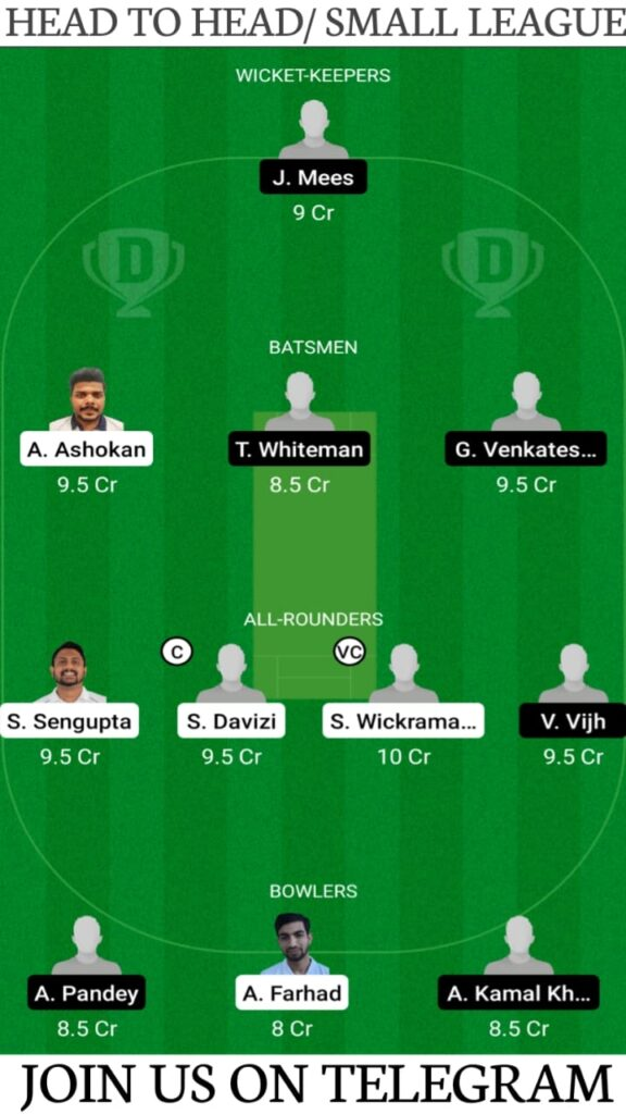 CZR vs LUX Dream11 Prediction, Fantasy Cricket Tips, Players Stats, Playing XI and Pitch Report — Match 1, Central Europe Cup T20 2021