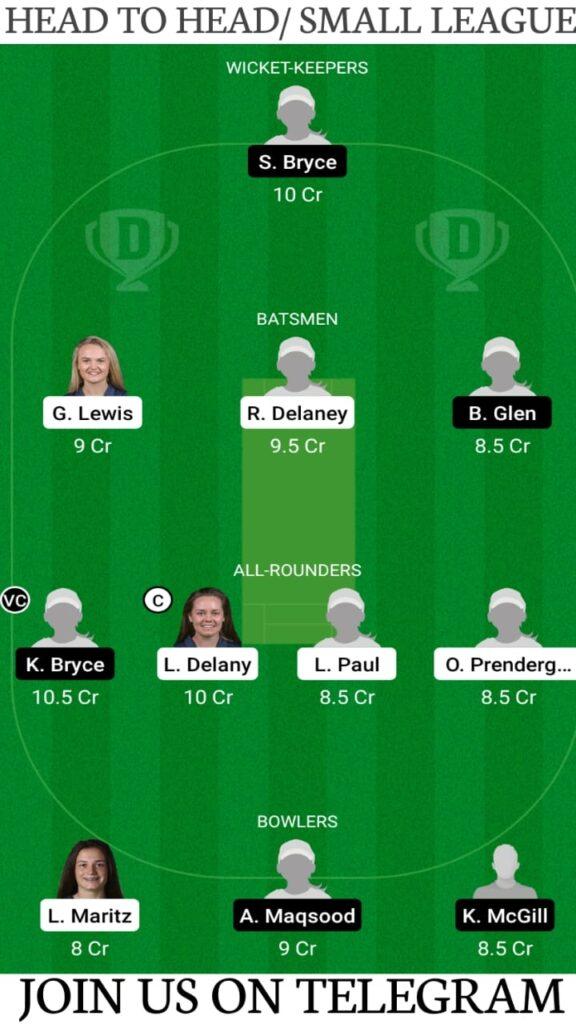 IR-W vs SC-W Dream11 Prediction, Fantasy Cricket Tips, Players Stats, Playing XI and Pitch Report — Match 1, Ireland Women vs Scotland Women T20I Series 2021