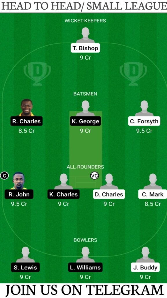 CC vs SS Dream11 Match Prediction, Fantasy Cricket Tips, Players Stats, Playing XI and Pitch Report — Match 3, Spice Isle T10 2021