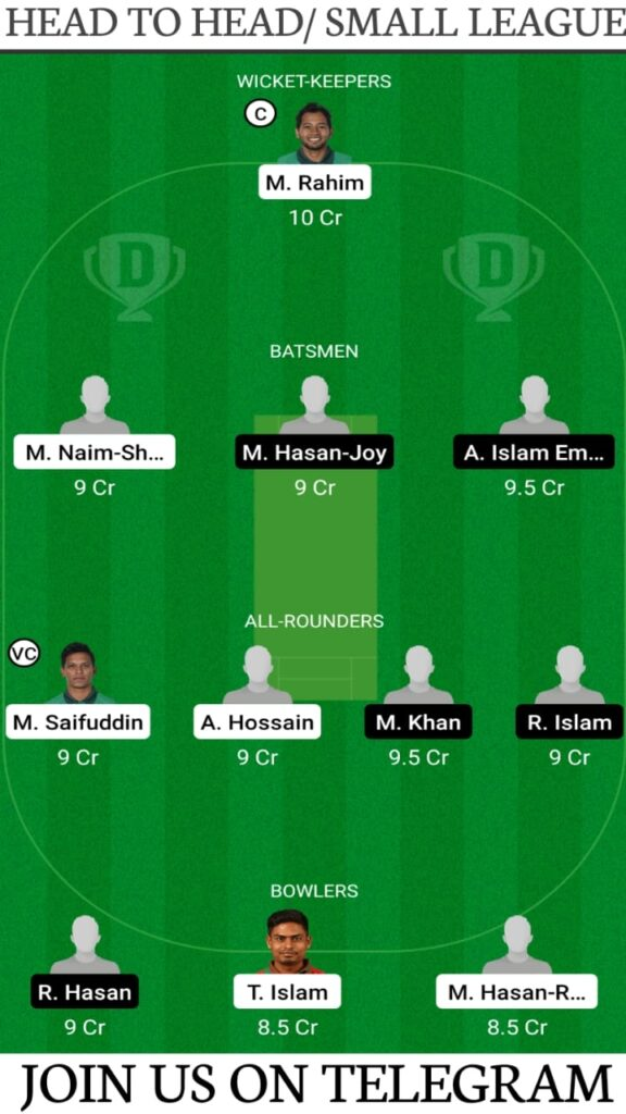 AL vs DOHS Dream11 Match Prediction, Fantasy Cricket Tips, Players Stats, Playing XI and Pitch Report — Match 7, Dhaka T20 League 2021