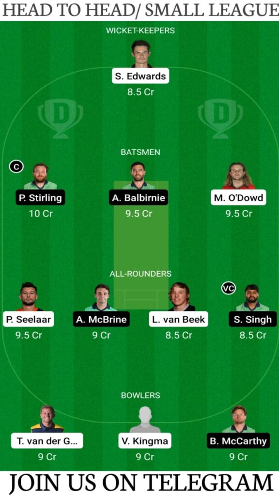 NED vs IRE Dream11 Prediction, Fantasy Cricket Tips, Players Stats, Playing XI, Head To Head and Pitch Report — Match 1, Netherlands vs Ireland ODI Series 2021