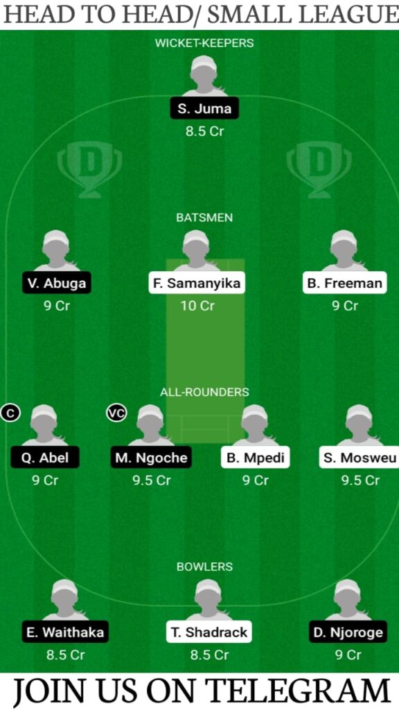 Kwibuka Women's T20 2021: BOT-W vs KEN-W Dream11 Match Prediction, Fantasy Cricket Tips, Players Stats, Playing XI and Pitch Report