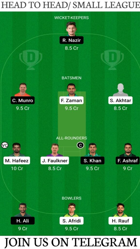 LAH vs ISL Dream11 Match Prediction, Fantasy Cricket Tips, Playing XI, Head To Head Record and Pitch Report: Match 15, Pakistan Super League (PSL) T20 2021