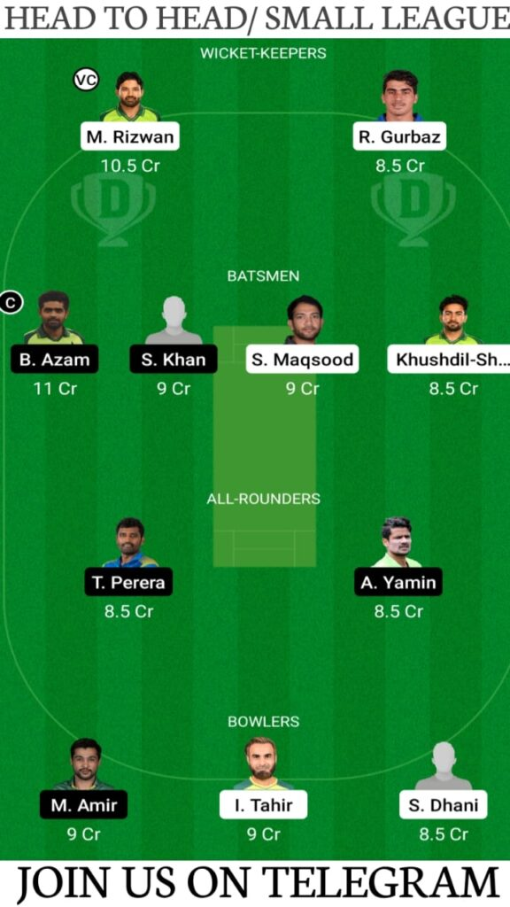 Pakistan Super League (PSL) 2021 — MUL vs KAR Dream11 Prediction, Fantasy Cricket Tips, Playing XI, Head To Head Record & Pitch Report for today's match