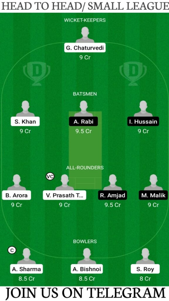 SKI vs SWU Dream11 Match Prediction, Players Stats, Fantasy Cricket Tips, Playing XI and Pitch Report: Match 7 and 8, ECS T10 Malta 2021
