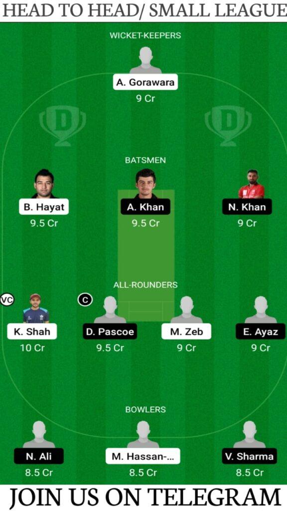 NTT vs KOL Dream11 Match Prediction, Players Stats, Fantasy Cricket Tips, Playing XI and Pitch Report — Hong Kong All Star T20 2021