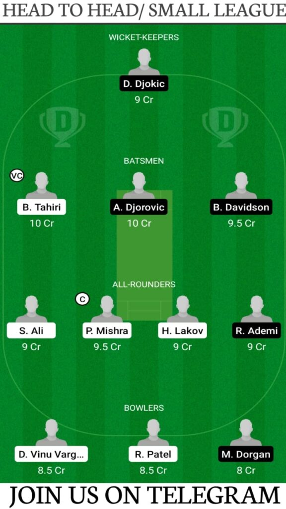 BUL vs SER 1st T20I Dream11 Match Prediction, Players Stats, Fantasy Cricket Tips, Playing XI and Pitch Report: Sofia T20I tournament 2021