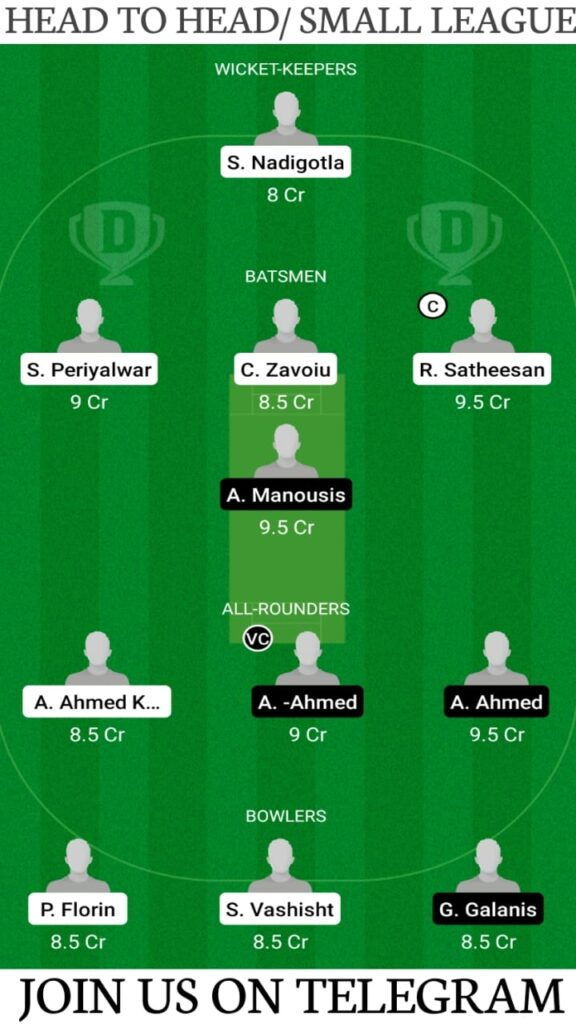 ROM vs GRE 2nd T20I Dream11 Match Prediction, Players Stats, Fantasy Cricket Tips, Playing XI and Pitch Report: Sofia T20I tournament 2021