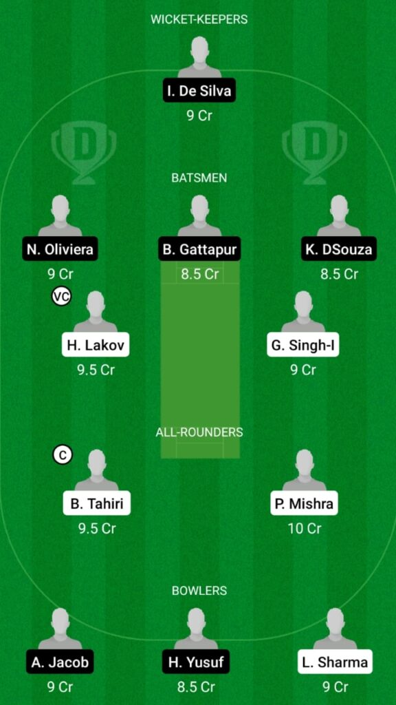INB vs MUS Dream11 Match Prediction, Players Stats, Fantasy Cricket Tips, Playing XI and Pitch Report — Match 1 and 2, ECS T10 Bulgaria 2021