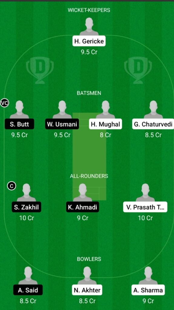 MAL vs BEL Dream11 Match Prediction, Players Stats, Fantasy Cricket Tips, Playing XI and Pitch Report — Match 1, Malta vs Belgium T20 2021