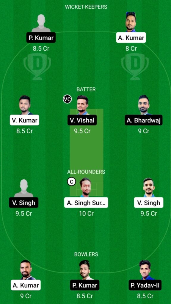 JAM vs BOK Dream11 Match Prediction, Players Stats, Fantasy Team, Playing XI and Pitch Report — Match 25, Jharkhand T20 2021