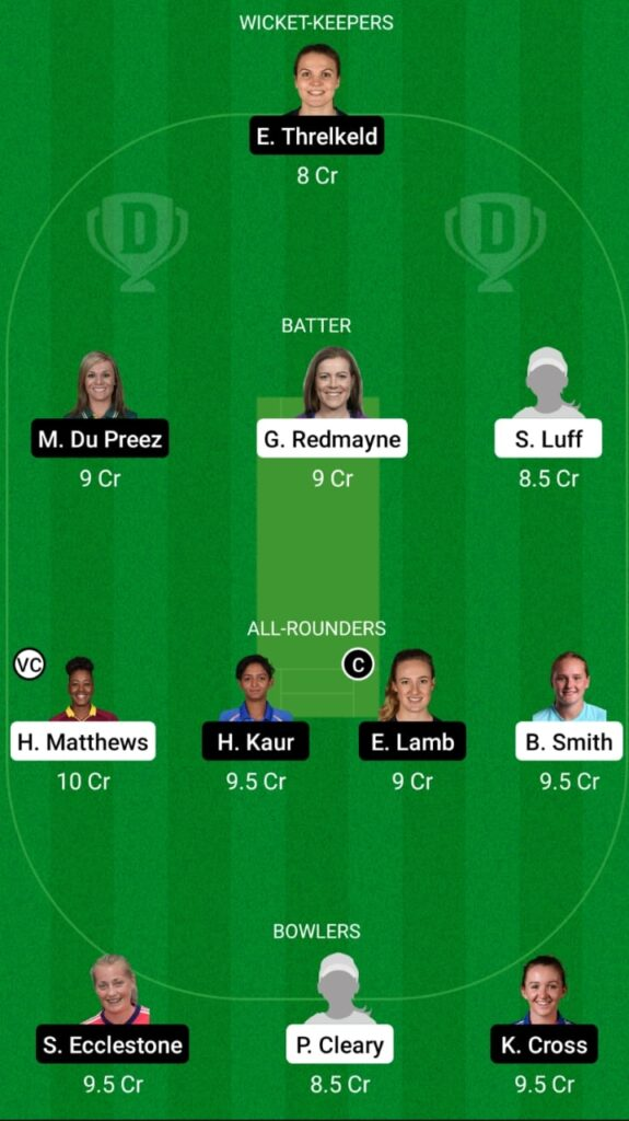 WEF-W vs MNR-W Dream11 Match Prediction, Players Stats, Fantasy Team, Playing XI and Pitch Report — Match 12, The Hundred Women 2021