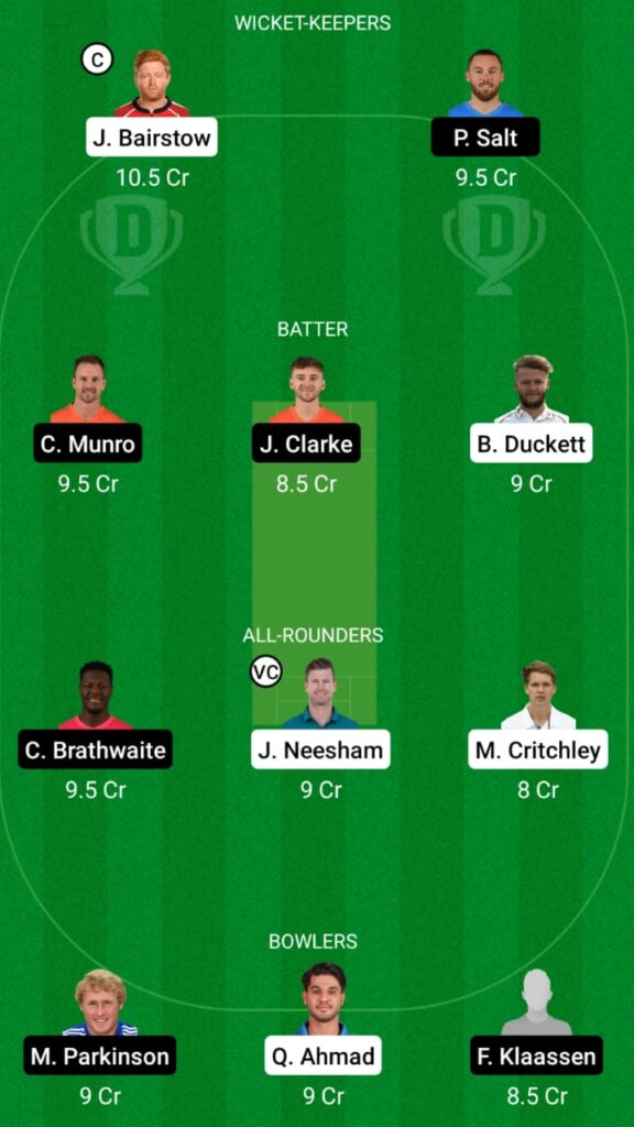 WEF vs MNR Dream11 Match Prediction, Players Stats, Fantasy Team, Playing XI and Pitch Report — Match 12, The Hundred Men 2021