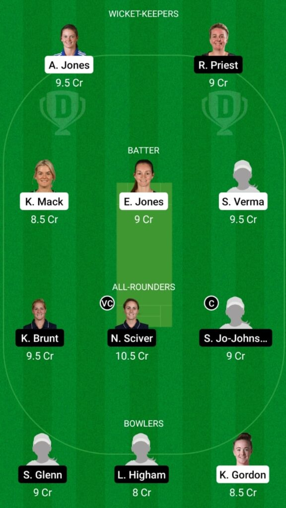 BPH-W vs TRT-W Dream11 Match Prediction, Players Stats, Fantasy Team, Playing XI and Pitch Report — Match 14, The Hundred Women 2021