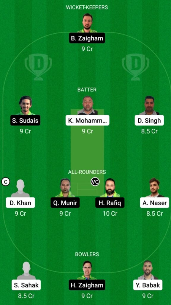 AF vs MAL Dream11 Match Prediction, Players Stats, Fantasy Team, Playing XI and Pitch Report — Match 1 and 2, ECS T10 Malmo 2021