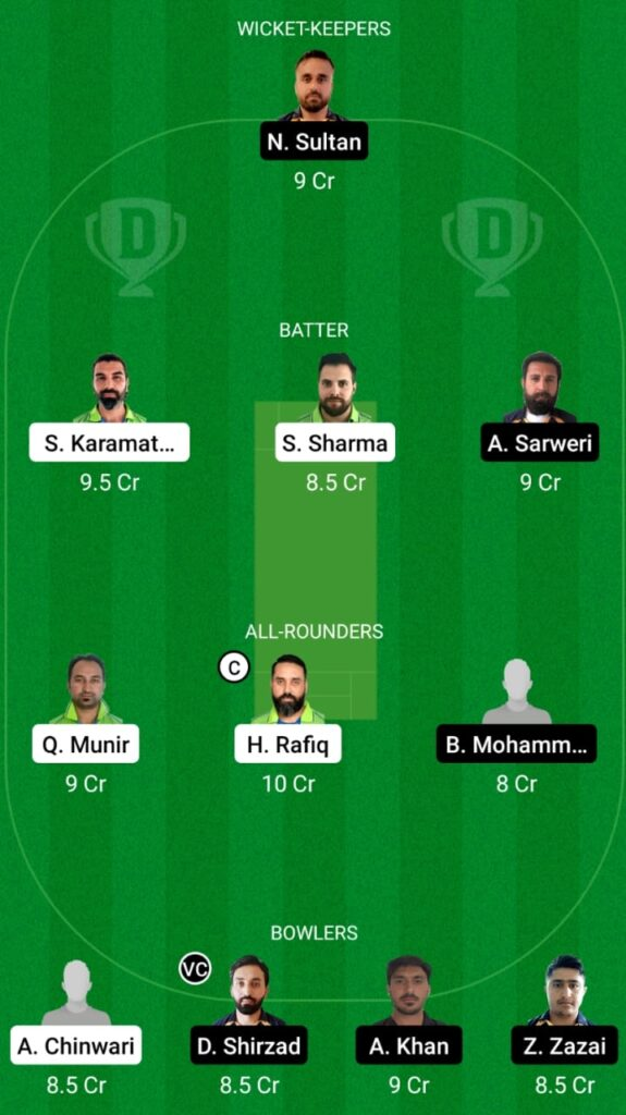 MAL vs ARI Dream11 Match Prediction, Players Stats, Fantasy Team, Playing XI and Pitch Report — Match 5 and 6, ECS T10 Malmo 2021