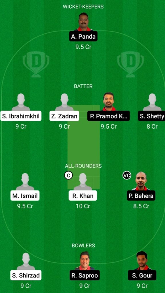 JKP vs HRO Dream11 Match Prediction, Players Stats, Fantasy Team, Playing XI and Pitch Report — Match 7 and 8, ECS T10 Malmo 2021