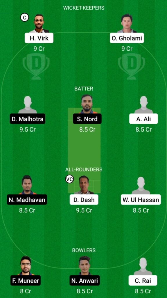 LND vs MAM Dream11 Match Prediction, Players Stats, Fantasy Team, Playing XI and Pitch Report — Match 21 and 22, ECS T10 Malmo 2021