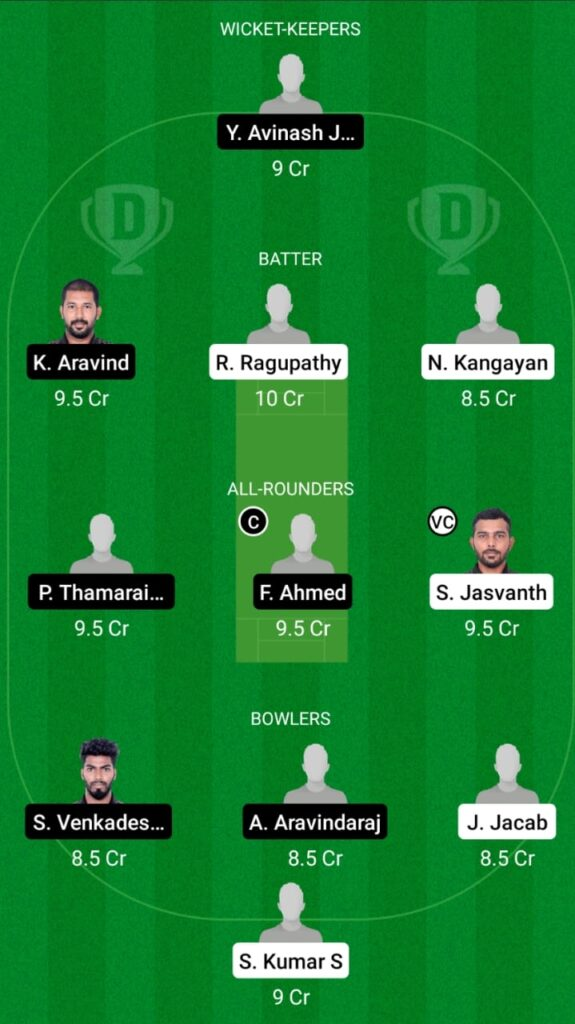 TIG vs TUS Dream11 Match Prediction, Players Stats, Fantasy Team, Playing XI and Pitch Report — Match 8, Pondicherry T20 2021