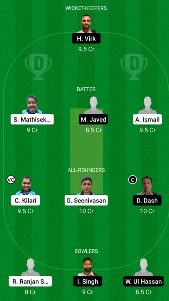 HSG vs LND Dream11 Match Prediction, Players Stats, Fantasy Team, Playing XI and Pitch Report — Match 27 and 28, ECS T10 Malmo 2021