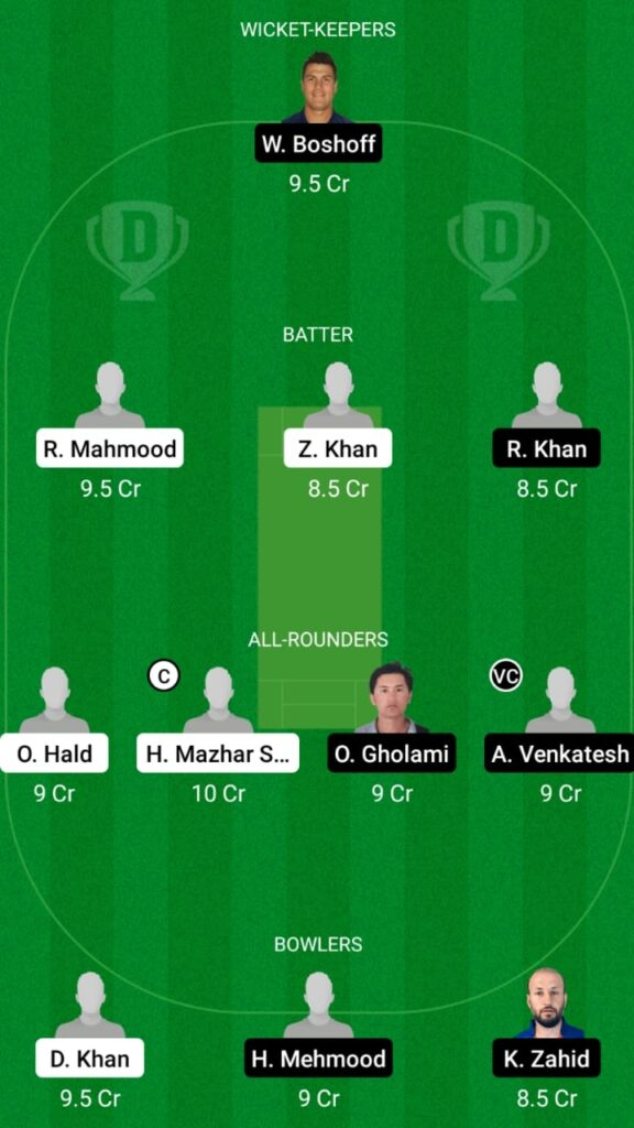 DEN vs SWE Dream11 Match Prediction, Players Stats, Fantasy Team, Playing XI and Pitch Report — Match 3, Sweden vs Denmark T20I 2021