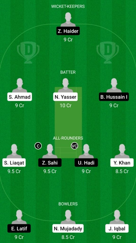 BSCR vs VIK Dream11 Match Prediction, Players Stats, Fantasy Team, Playing XI and Pitch Report — Match 7 and 8, ECS T10 Dresden 2021