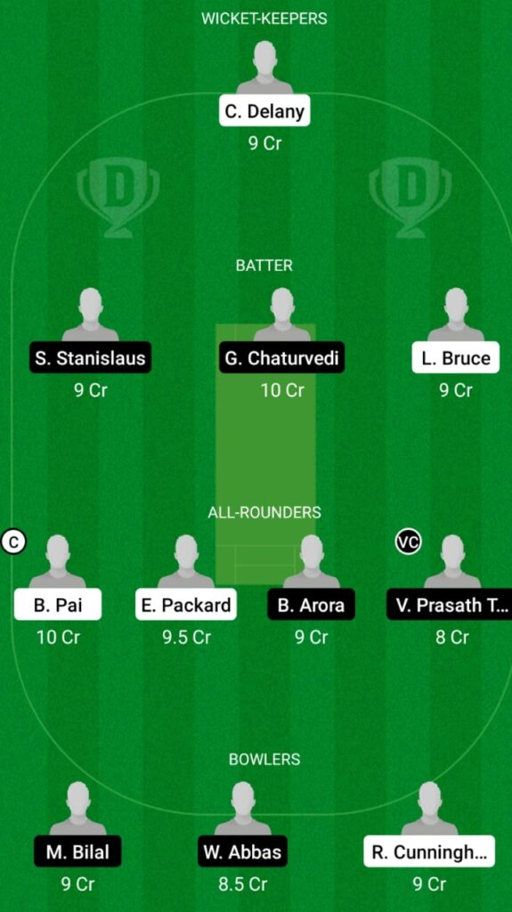 GIB vs MAL Dream11 Match Prediction, Players Stats, Fantasy Team, Playing XI and Pitch Report — Match 2, Portugal T20I Tri Series 2021