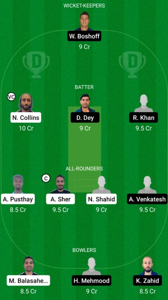 FIN vs SWE Dream11 Match Prediction, Players Stats, Fantasy Team, Playing XI and Pitch Report — Match 1 and 2, Finland vs Sweden T20I 2021