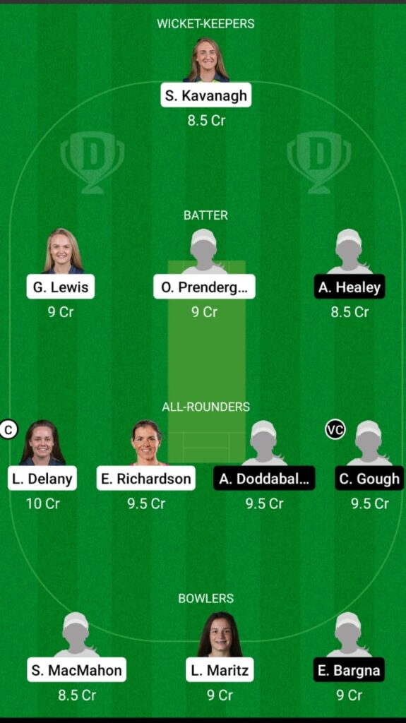 IR-W vs GR-W Dream11 Match Prediction, Players Stats, Fantasy Team, Playing XI and Pitch Report — Match 2, Women's T20I World Cup Europe Qualifier