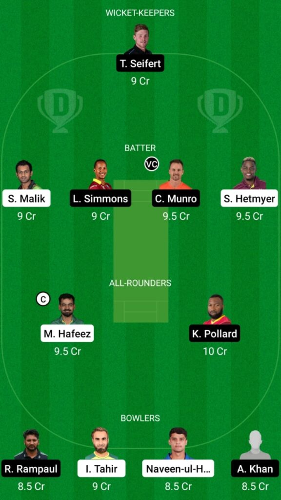 GUY vs TKR Dream11 Match Prediction, Players Stats, Fantasy Team, Head To Head, Playing XI and Pitch Report — Match 1, Hero CPL T20 2021