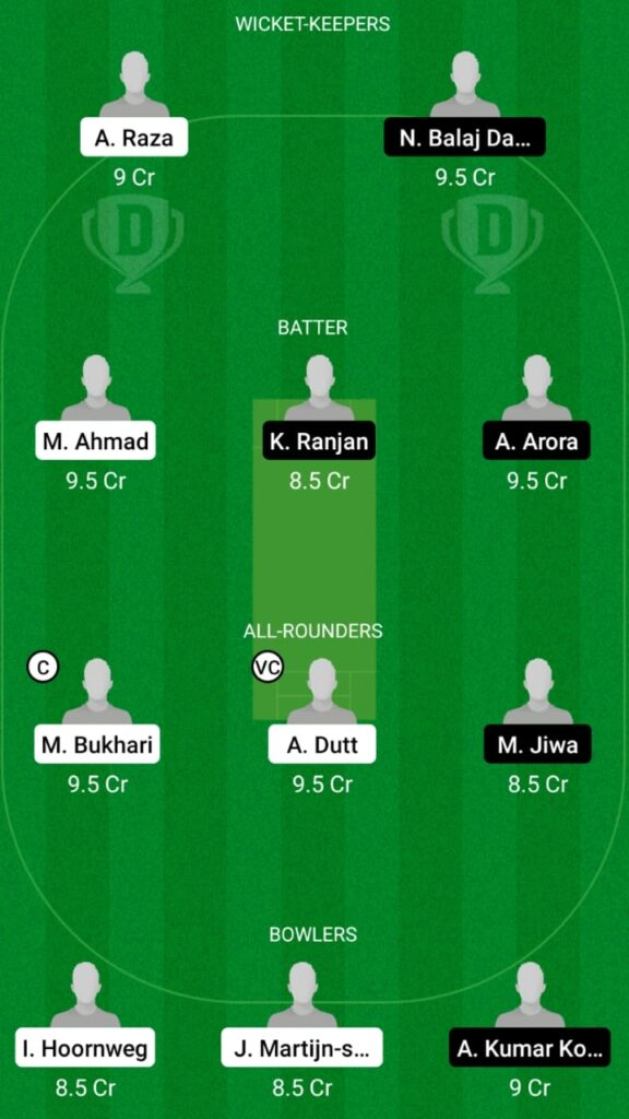 SPC vs QUV Dream11 Match Prediction, Players Stats, Fantasy Team, Playing XI and Pitch Report — Match 1, Fancode ECS T10 Capelle 2021