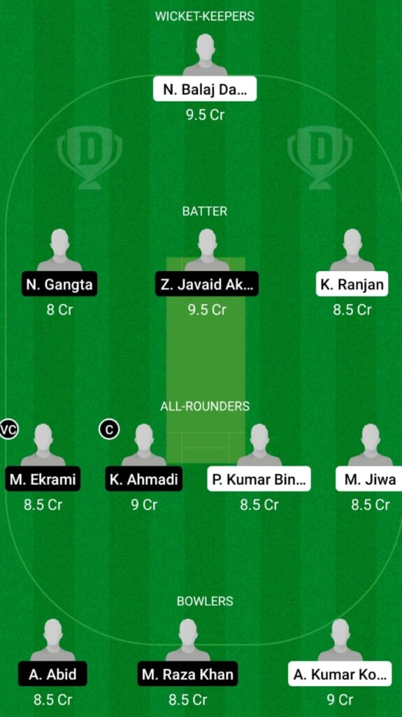QUV vs VVV Dream11 Match Prediction, Players Stats, Fantasy Team, Playing XI and Pitch Report — Match 2, Fancode ECS T10 Capelle 2021