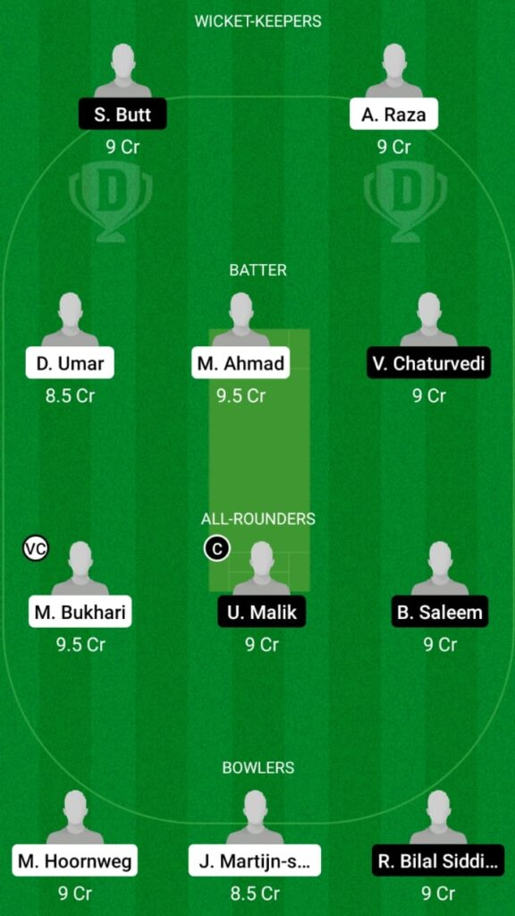 SPC vs KAM Dream11 Match Prediction, Players Stats, Fantasy Team, Playing XI and Pitch Report — Match 3, Fancode ECS T10 Capelle 2021
