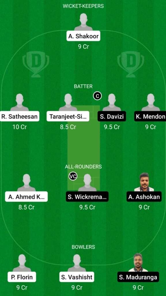 ROM vs CZR Dream11 Match Prediction, Players Stats, Fantasy Team, Playing XI and Pitch Report — Match 4, Continental Cup T20I 2021