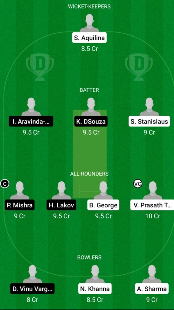 MAL vs BUL Dream11 Match Prediction, Players Stats, Fantasy Team, Playing XI and Pitch Report — Match 5, Continental Cup T20I 2021