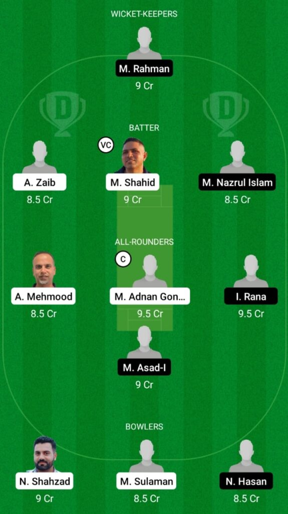 MAL vs FRD Dream11 Match Prediction, Players Stats, Fantasy Team, Playing XI and Pitch Report — Match 2, ECS T10 Portugal, Cartaxo 2021
