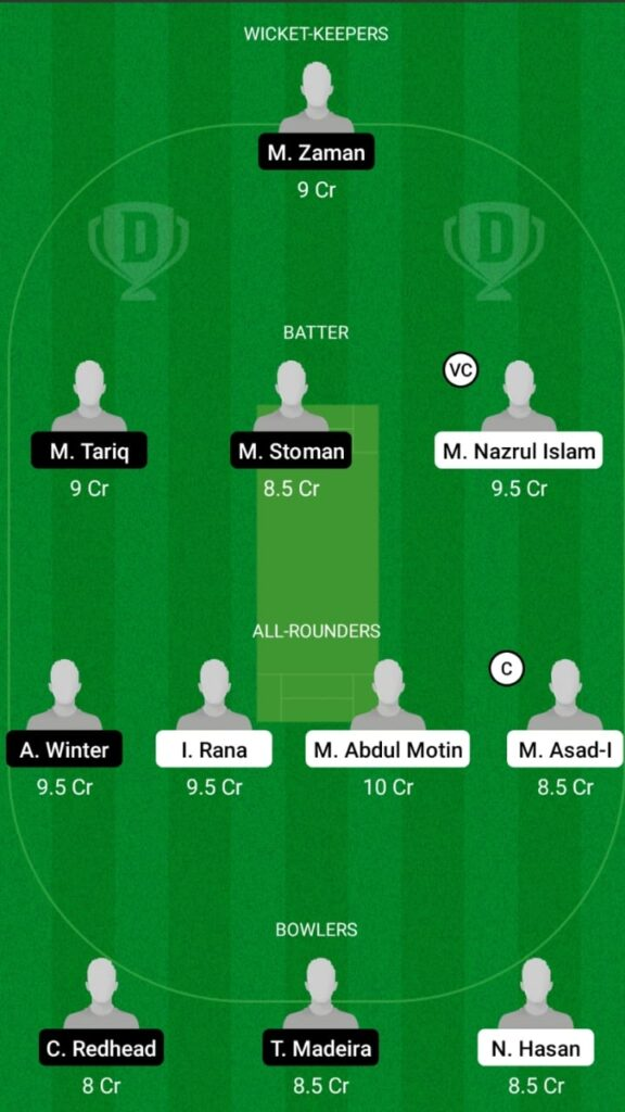 FRD vs CK  Dream11 Match Prediction, Players Stats, Fantasy Team, Playing XI and Pitch Report — Match 6, ECS T10 Portugal, Cartaxo 2021