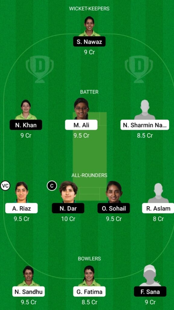 DYA-W vs BLA-W Dream11 Match Prediction, Players Stats, Fantasy Team, Playing XI and Pitch Report — Match 1, PCB Women's One Day Cup 2021