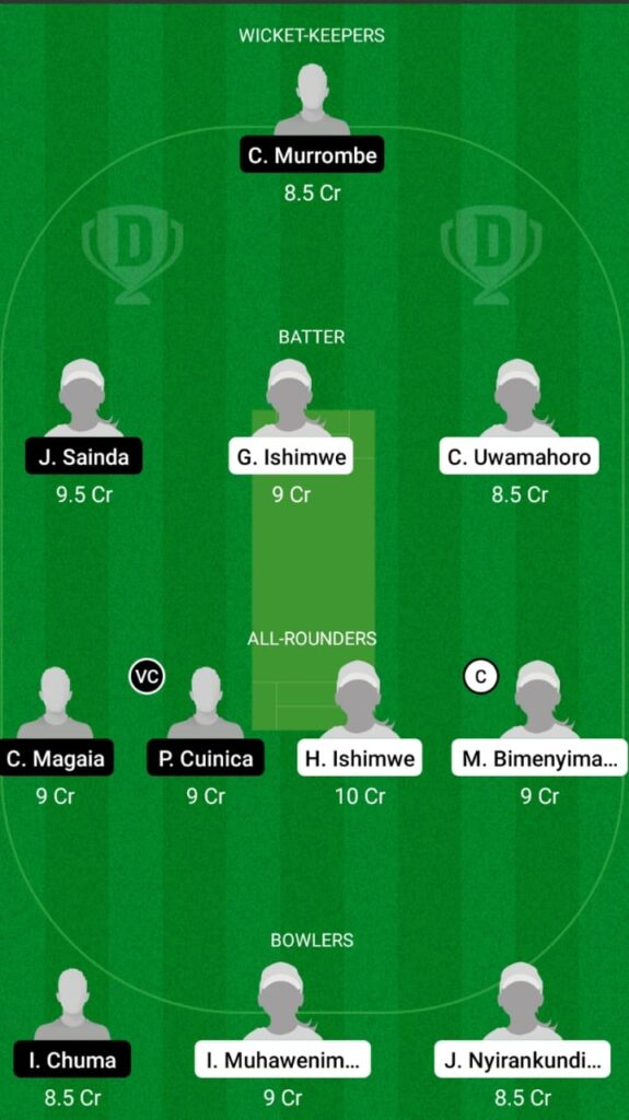 RWA-W vs MOZ-W Dream11 Match Prediction, Players Stats, Fantasy Team, Playing XI and Pitch Report — Match 1, Women's T20 Africa Qualifiers 2021