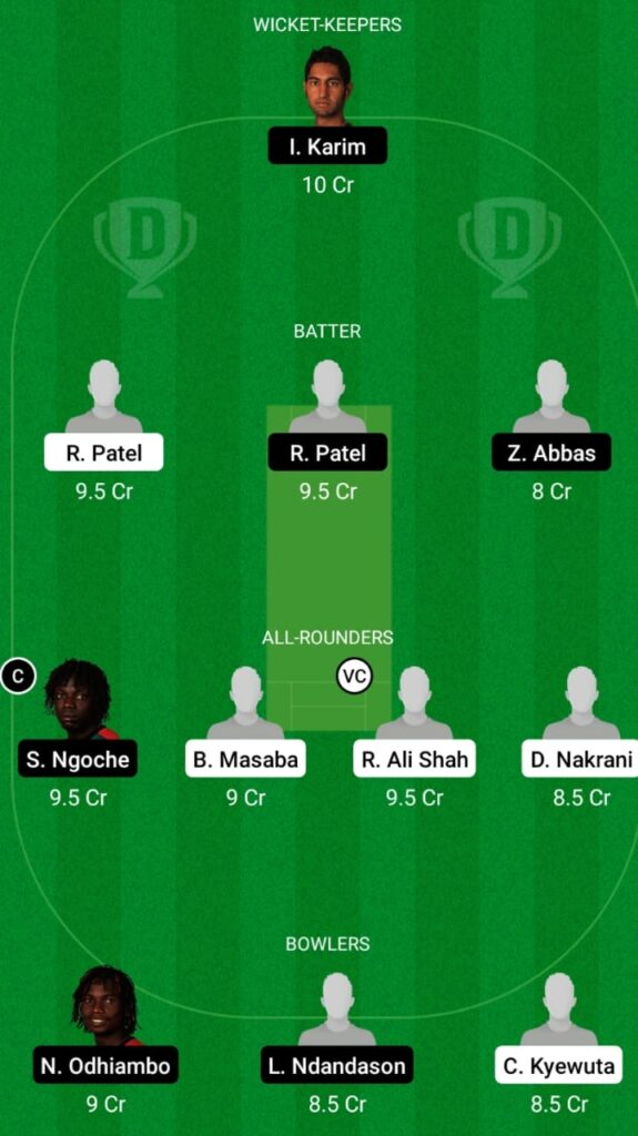 UGA vs KEN Dream11 Match Prediction, Players Stats, Fantasy Team, Playing XI and Pitch Report — Match 1 and 2,  Uganda T20I Series 2021