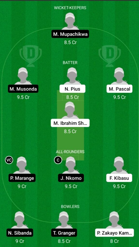 TAN-W vs ZM-W Dream11 Match Prediction, Players Stats, Fantasy Team, Playing XI and Pitch Report — Match 5, Women's T20I Africa Qualifier 2021