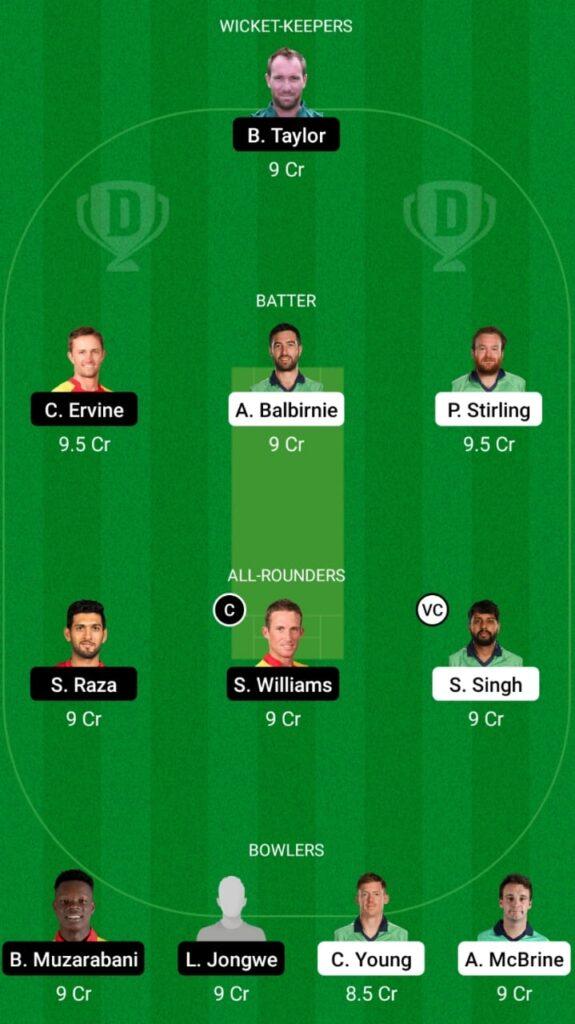 IRE vs ZIM Dream11 Match Prediction, Players Stats, Head To Head, Fantasy Team, Playing XI and Pitch Report — Match 2, Ireland vs Zimbabwe ODI 2021