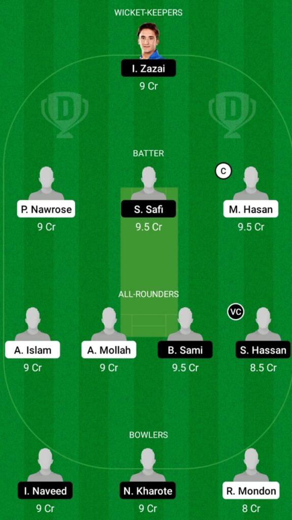 BD-U19 vs AF-U19 Dream11 Match Prediction, Players Stats, Playing XI and Pitch Report — Match 2, Bangladesh U19 vs Afghanistan U19 ODD