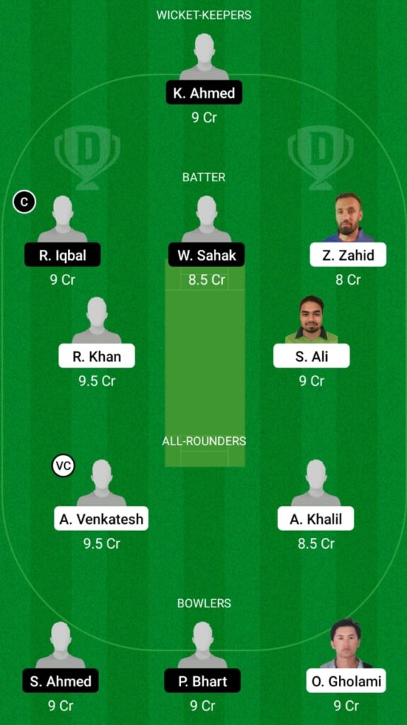 SWE vs NOR Dream11 Match Prediction, Players Stats, Playing XI and Pitch Report — Match 2, Group A ECC T10 2021